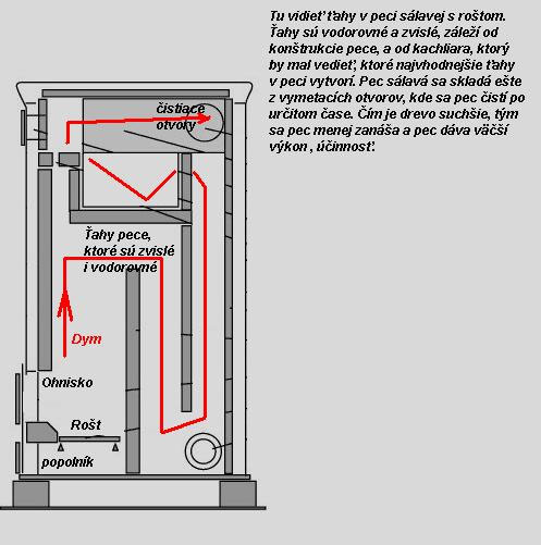 comparison of the heating radiant hot air hypocaust kachliar. Black Bedroom Furniture Sets. Home Design Ideas